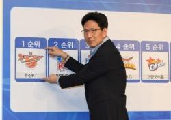 [KBL] KT 올레돌풍은 '양궁농구+골밑강화'
