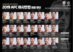 '박주호 제외', 아시안컵 나갈 23인 최종명단 발표