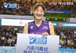 [V리그] 흥국생명 김세영, V리그 여자부 통산 6번째 3000득점 달성