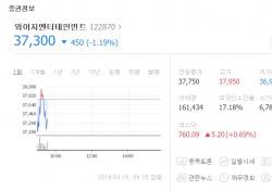 [승리 쇼크] ③ 주가·협업사·사회공헌업계까지 덮친 YG 나비효과