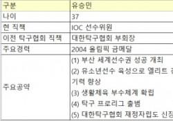[탁구] 탁구협회장 선거 '유승민-윤길중 지면유세'
