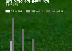 하나금융챔피언십, 일본 메이저보다 높은 평가