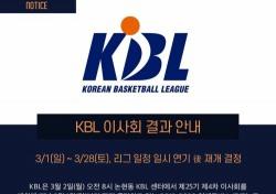 [KBL] '코로나19 여파' 예측 불가능한 리그 판도
