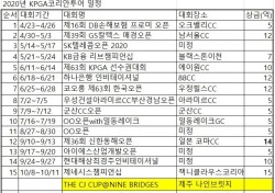 한국남자골프 투어, 4월말부터 17개 대회 예정