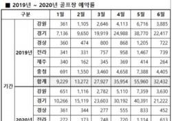 """엑스골프 """"코로나19로 상반기 골프 예약 증가"""""""