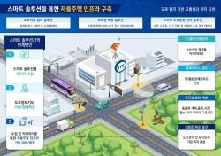 김천시 국토부 공모사업 스마트타운 챌린지 사업선정...국비 15억원 확보