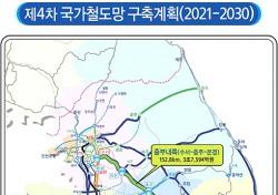 동서횡단 철도 건설 청신호…김천 ~ 전주간 철도 사전타당성 검토 연내 시행