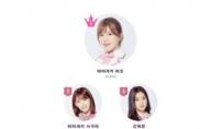 '프로듀스48' 미호 1위…흠집내기 논란