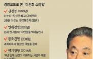 혁신가 이건희…삼성총수 33년史