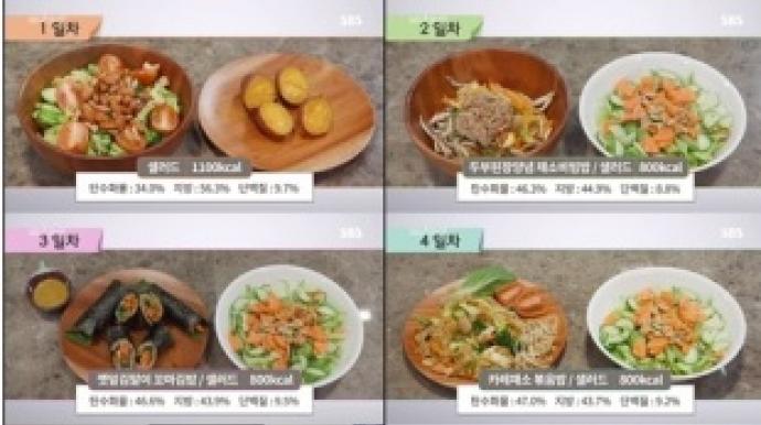 """""""체중ㆍ허리둘레 감량효과 드라마틱"""" 전..."""
