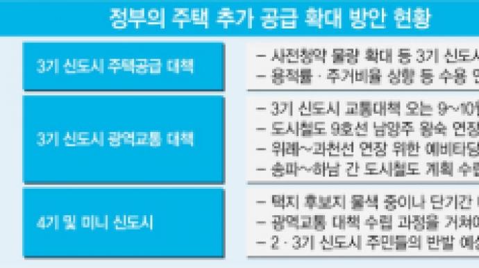 국토부, 3기 신도시 조기공급 총력…9호선...