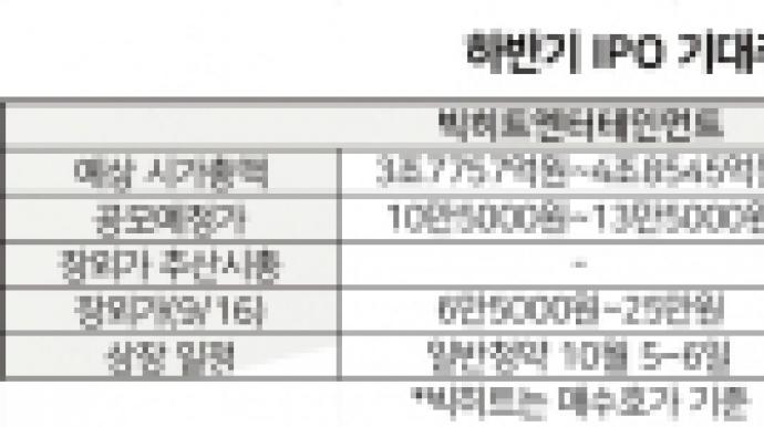 """""""SK바팜·카겜 저리비켜""""…IPO 남은 대..."""