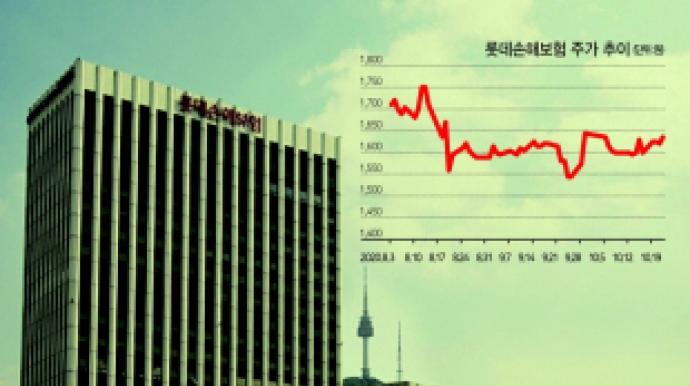 5000억 리파이낸싱으로…롯데손보 '자진...