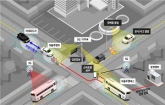 Seoul picks SKT to test autonomous cars using 5G tech