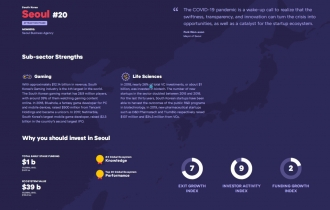 Seoul emerges top 20 in global startup ecosystem report