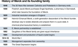 [INTERVIEW] We think in generations, not in quarters: Merck chairman