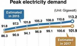 Energy policy swings with political winds