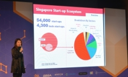 Experts urge Korean startups to seek SE Asia's sweet spot