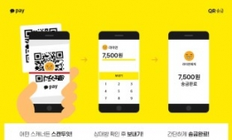 Monthly Kakao Pay transactions to surpass W2tr