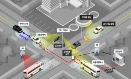 Seoul picks SKT to test autonomous cars using 5G tech