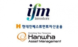 IFM Investors closes $420m infra debt funds for Korean investors