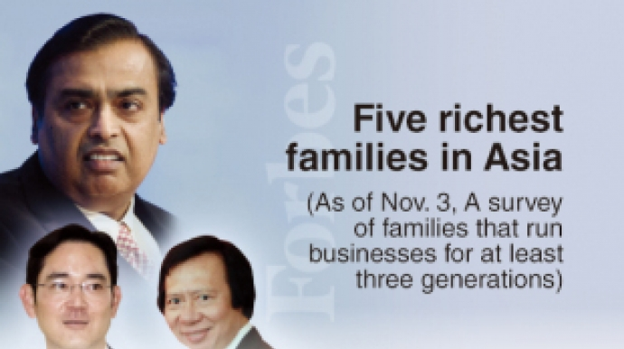 [GRAPHIC NEWS] Samsung's Lee family 2nd richest in Asia