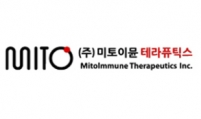 MitoImmune Therapeutics secures funds worth W12b