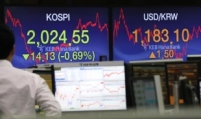 Kosdaq plunges more than 8% in July on low sentiment