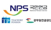 Strong dollar, rate cuts boost return of Korean pension funds in H1