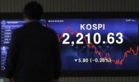 Brokerages upbeat on stock market in 2020