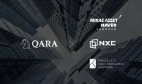 Fintech startup Qarasoft raises $3M in series A funding