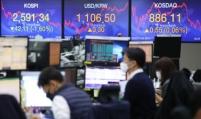 Warren Buffett's favorite market indicator suggests Korean stocks may be overvalued