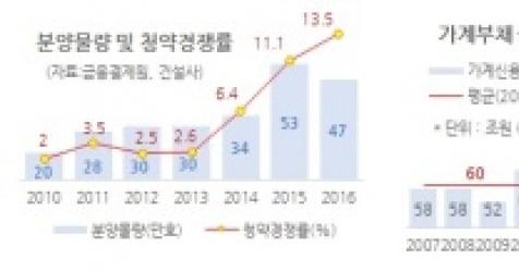 盧 vs. 朴…10.24 대책 두고 정치권 부동산 전쟁