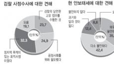 """<신년 국민의식 설문>""""백화점식 대책 불구 안보 여전히 우려"""" 91.4%"""