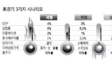 투자·소비 훈풍…美경제 '낙관론' 힘받는다