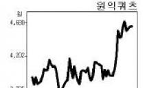 """<생생코스닥>""""원익쿼츠, 세라믹 부품매출 성장세 지속"""""""