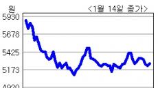"""<생생코스닥>""""SK브로드밴드, SKT와 합병조건 완결단계""""미래에셋證"""