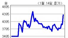 <생생코스닥>TPC메카트로닉스 실적 큰 폭 성장...가격제한폭까지 주가 치솟아