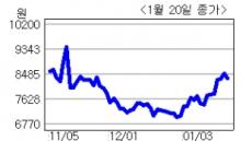 <생생코스닥>삼본정밀전자, 성장세 가속화 기대…저평가