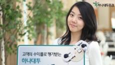 <주가 2000시대 재테크>업종-종목별 자산배분으로 차별화
