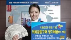 외환銀 외화공동구매정기예금 판매