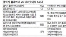 '갤럭시 플레이어'-'아이팟터치'  2월 대전...승자는
