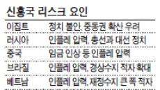 신흥국發 리스크…세계경제 발목?