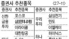 <증권사 추천 종목>삼성전자·제일모직…삼성그룹株'러브콜'