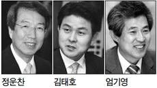 분당을·김해을·강원 '빅3' 전략공천說 가열