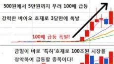"""""""산성피앤씨 50배↑보다 강력!"""" 전세계를 경악시킬 1,000원대 신약특허주!"""