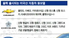 """美빅3 """"올핸 턴오버 원년""""…한국에 22종 공격적 출시"""