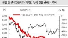 "<Stock Today>""방향성 모호…저가매수 기회 기다려라"""