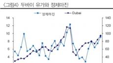 """<생생코스피>""""S-Oil, 유가ㆍ면화가격 상승 최대 수혜주"""""""