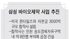 '미래 삼성' 사업재편 '바이오'로 시동